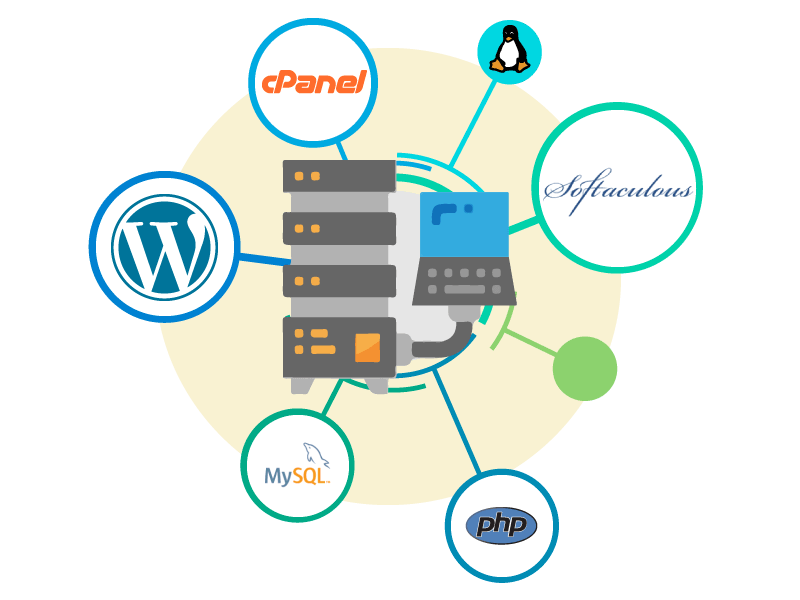Web Hosting Mexiserver